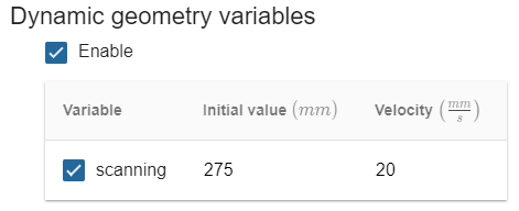 Dynamic geometry variables